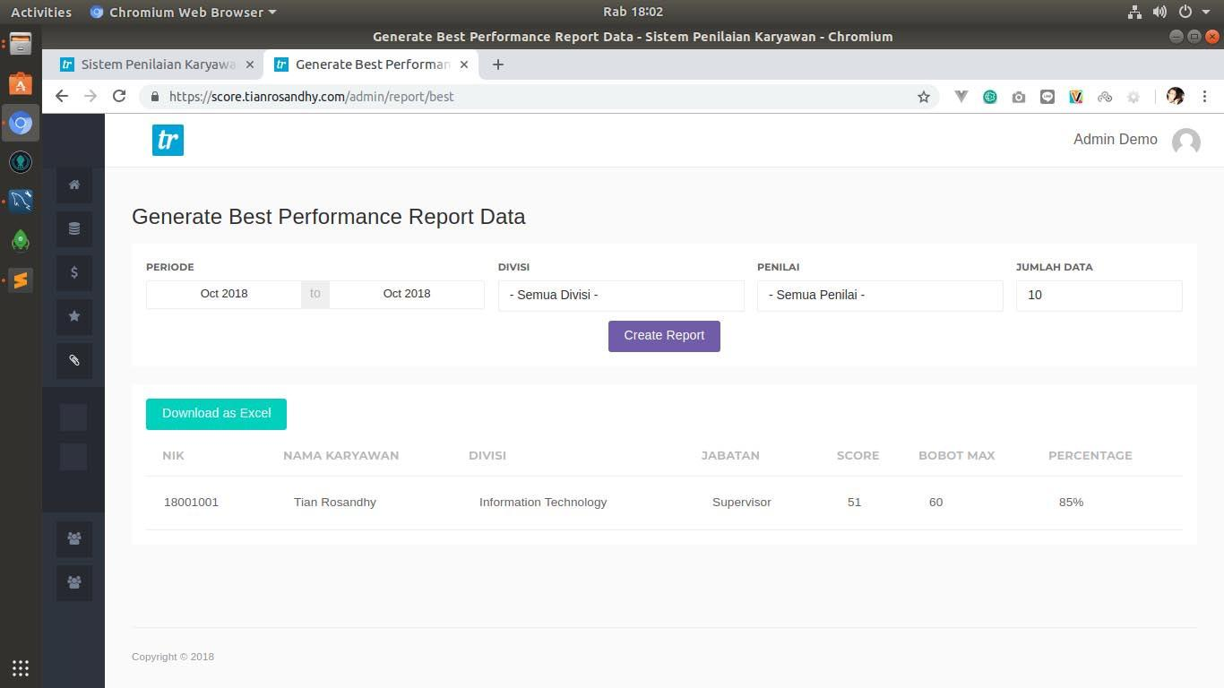 Best Performance Report