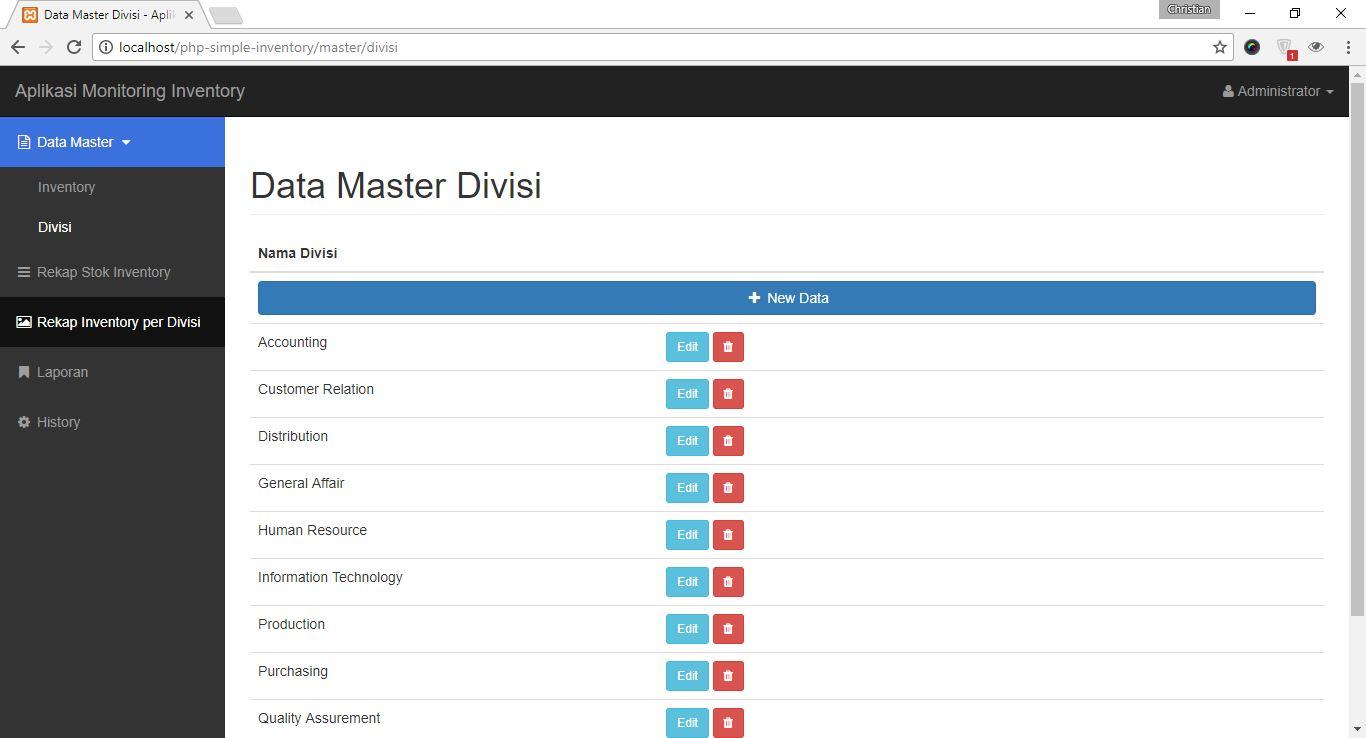 Data Master Divisi