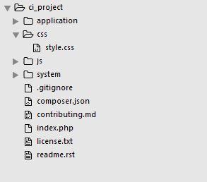 Root Location CSS dan JS